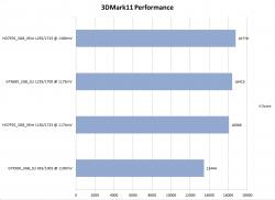 GTX580SLI_GTX680SLI_HD7970Xfire_3DMark11_Performance.png